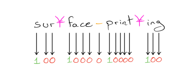 The preprocessing process of target values