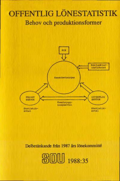 Omslaget till SOU 1988:35