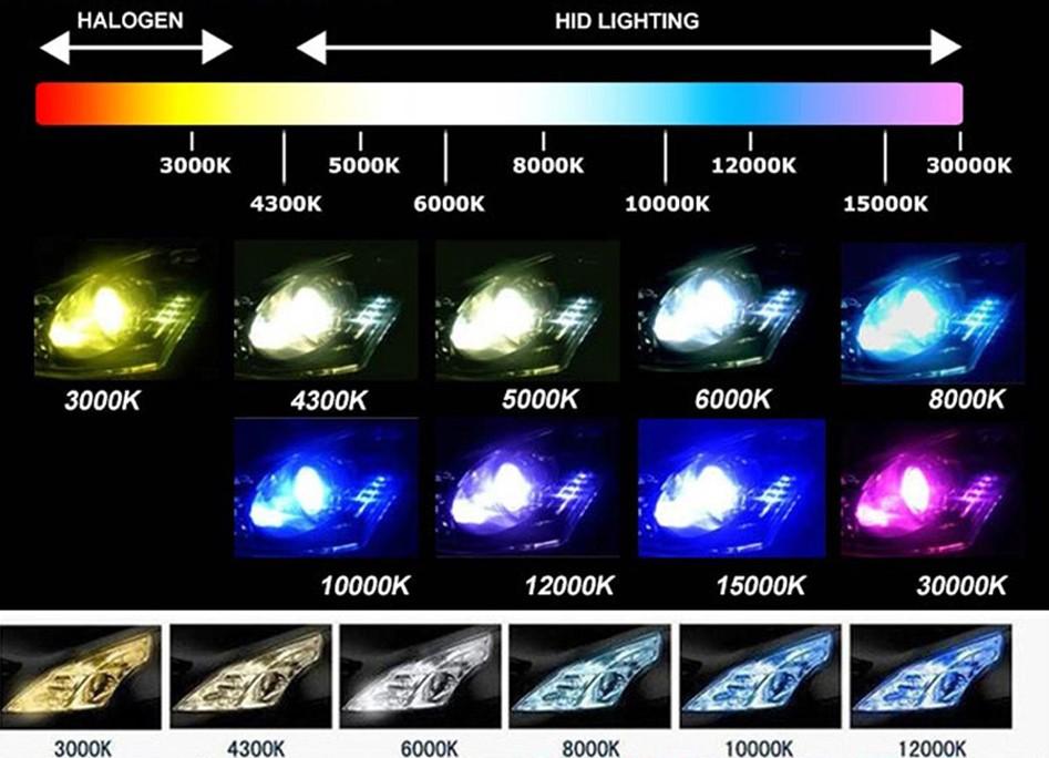 KIT LUCI XENON CENTRALINE BALLAST SLIM FARI XENO H7 H1 H4 H11 HB4 6000K 55W SM