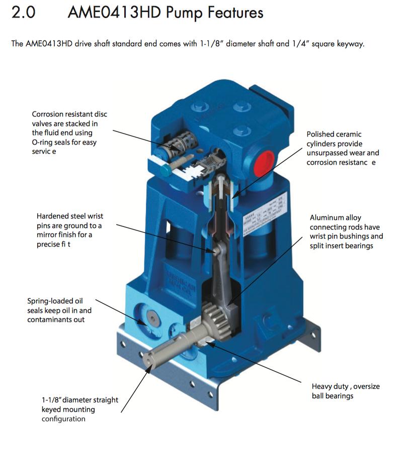 AME0413HD American Manufacturing Co Quadruplex pump